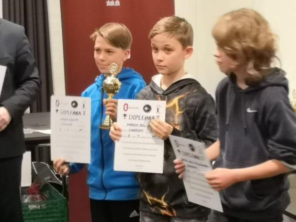 D-sarjan voittajat